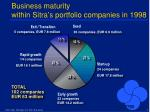 business maturity within sitra s portfolio companies in 1998