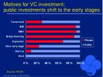 motives for vc investment public investments shift to the early stages