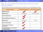 ibm can supply skilled project management mentoring and staffing capability