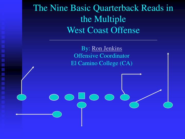 the nine basic quarterback reads in the multiple west coast offense n.
