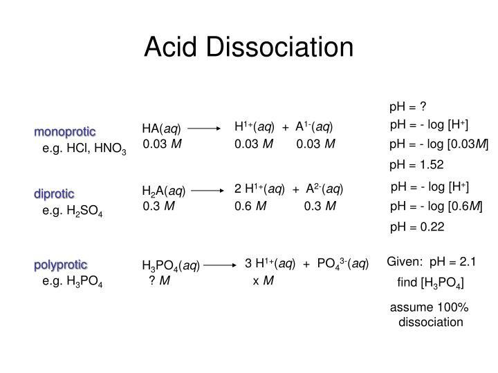 how to prepare 0.1 n sulphuric acid