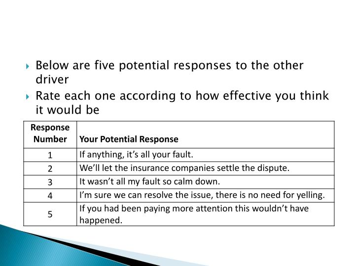 Below are five potential responses to the other