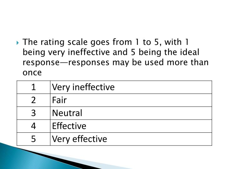 The rating scale goes from 1 to 5, with 1 being very ineffective and 5 being the ideal