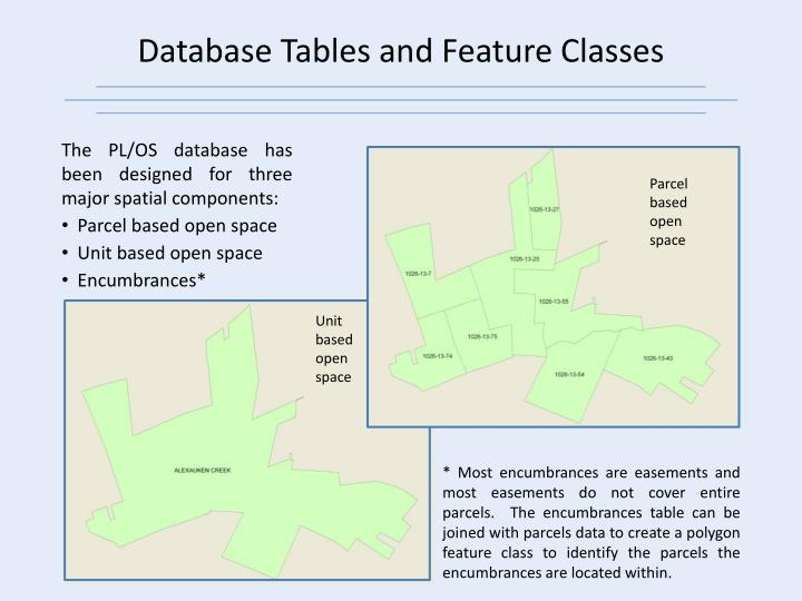 Database Tables and Feature Classes
