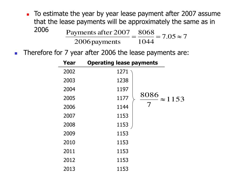 Estimate Lease Payment >> Ppt Leases Powerpoint Presentation Id 6598125