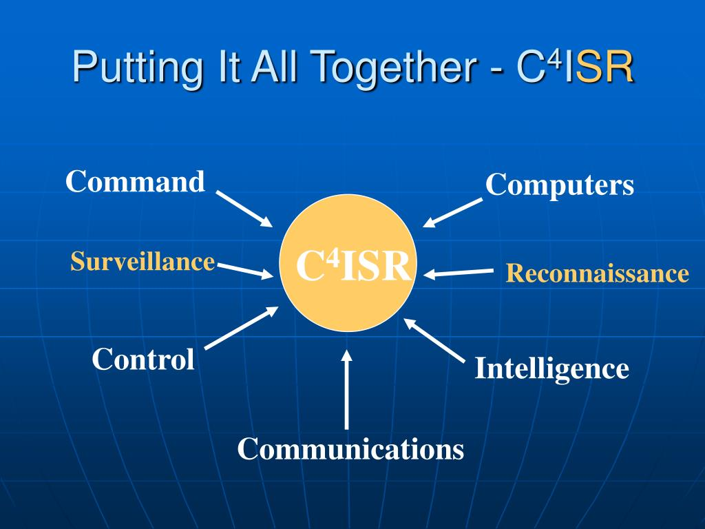 PPT - C4ISR and Information Warfare PowerPoint Presentation, free download  - ID:6598139