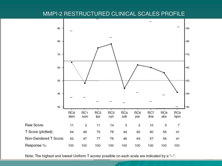 PPT - MMPI-2 Restructured Clinical Scales (RC) Scales PowerPoint ...