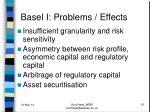 basel i problems effects