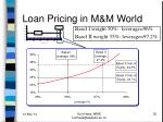 loan pricing in m m world6