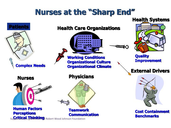 "Nurses at the ""Sharp End"""