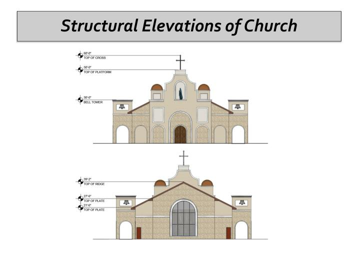 Structural Elevations of Church