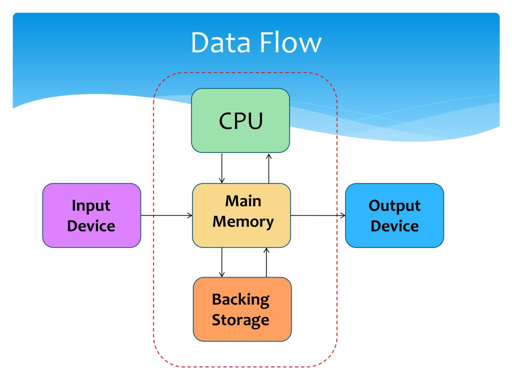 bluebird wiring diagram