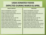 usda donated foods expected during march april