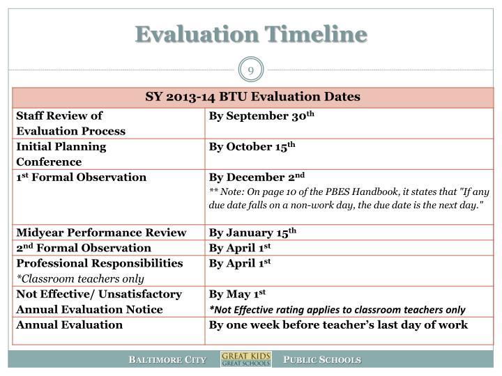 Evaluation Timeline