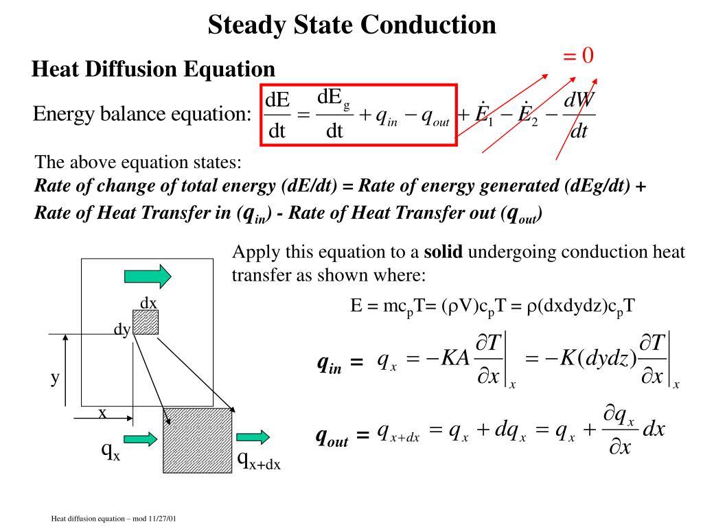 Ppt Heat Diffusion Equation Powerpoint Presentation Free Download Id 6598612