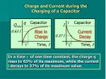 charge and current during the charging of a capacitor