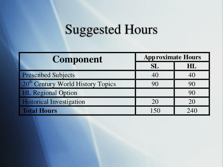 Suggested Hours
