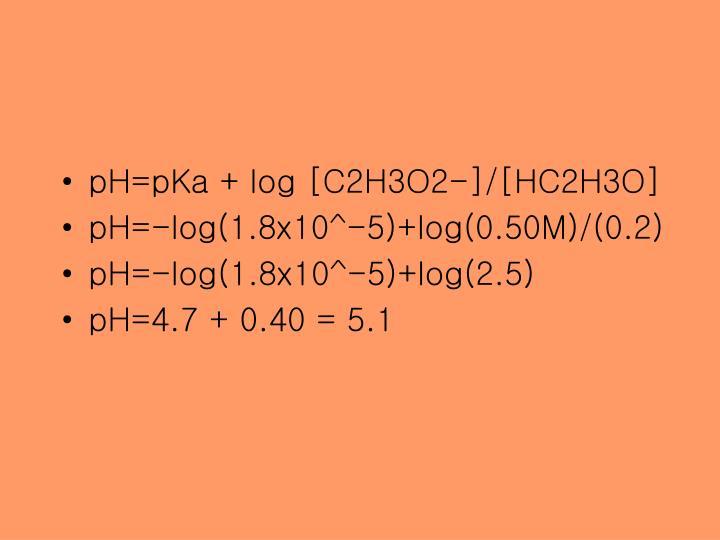 pH=pKa + log [C2H3O2-]/[HC2H3O]