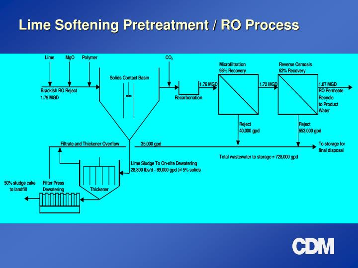 Lime Softening Pretreatment / RO Process