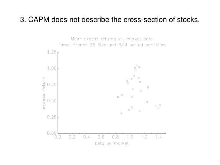 3. CAPM does not describe the cross-section of stocks.