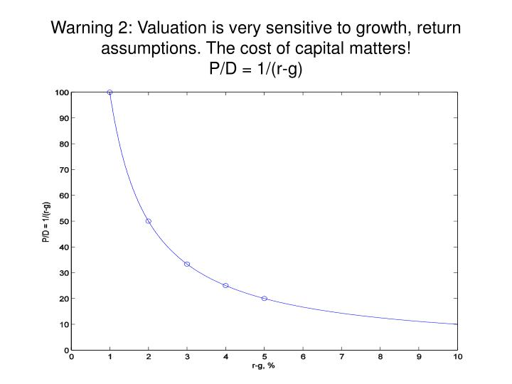 Warning 2: Valuation is very sensitive to growth, return assumptions. The cost of capital matters!