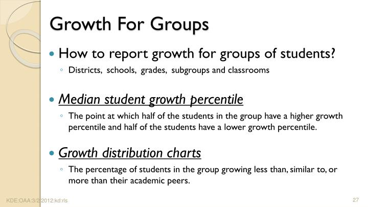 Growth For Groups