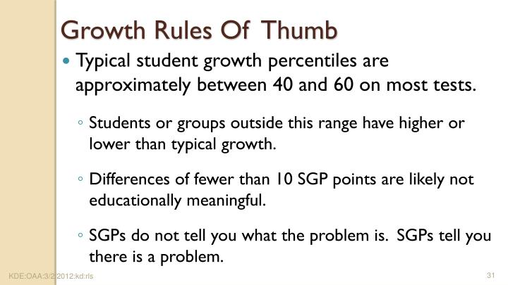 Growth Rules Of  Thumb