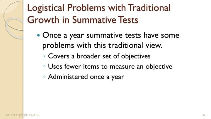 Logistical Problems with Traditional Growth in Summative Tests