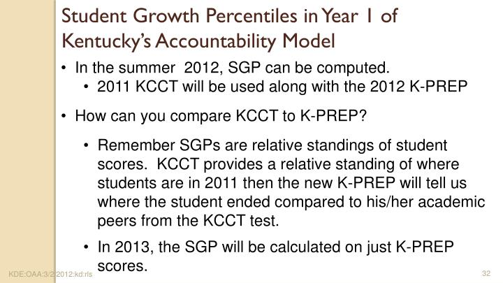 Student Growth Percentiles in Year 1 of Kentucky's Accountability Model