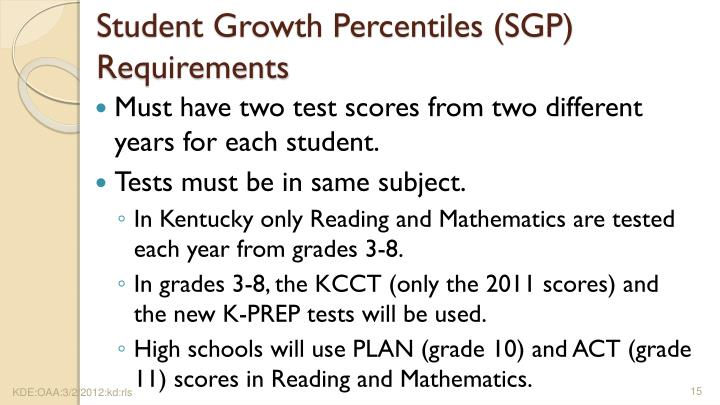Student Growth Percentiles (SGP)
