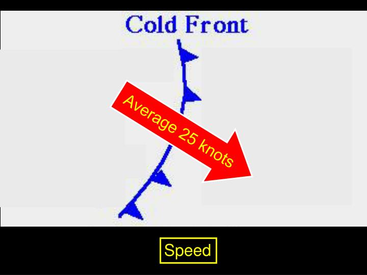 Average 25 knots