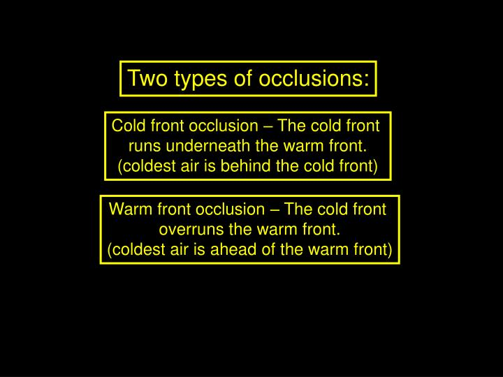Two types of occlusions: