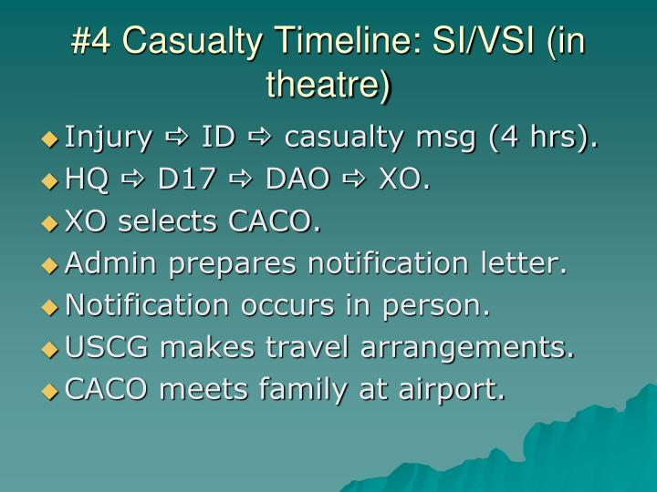 #4 Casualty Timeline: SI/VSI (in theatre)