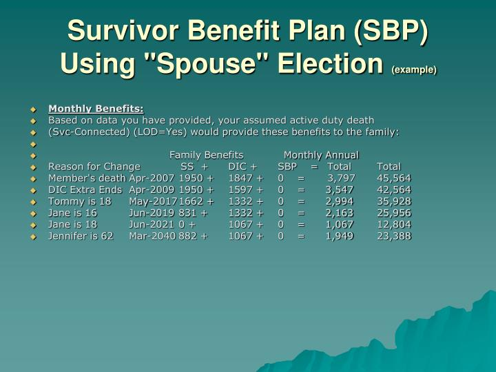 "Survivor Benefit Plan (SBP) Using ""Spouse"" Election"