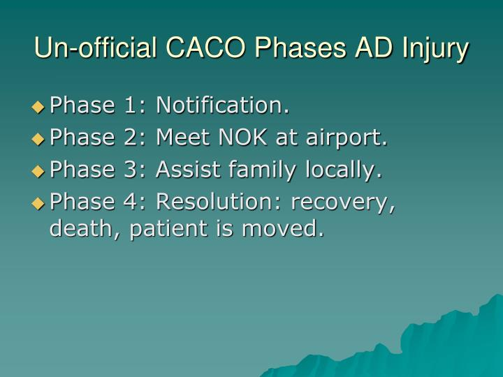Un-official CACO Phases AD Injury