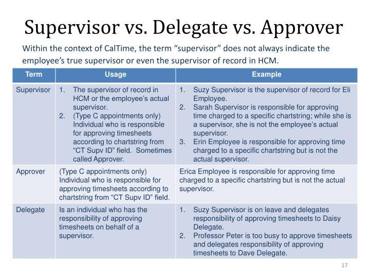 Supervisor vs. Delegate vs. Approver