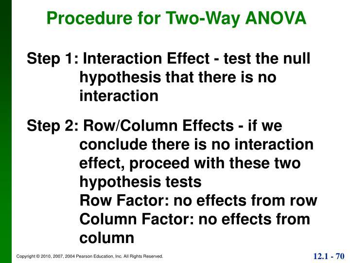 Procedure for Two-Way ANOVA