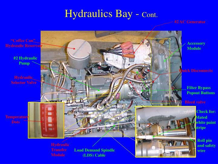 Hydraulics Bay -