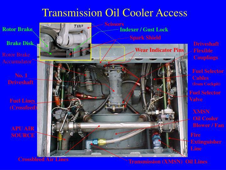 Transmission Oil Cooler Access