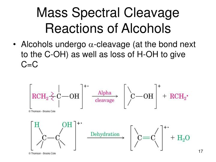 Mass Spectral Cleavage Reactions of Alcohols