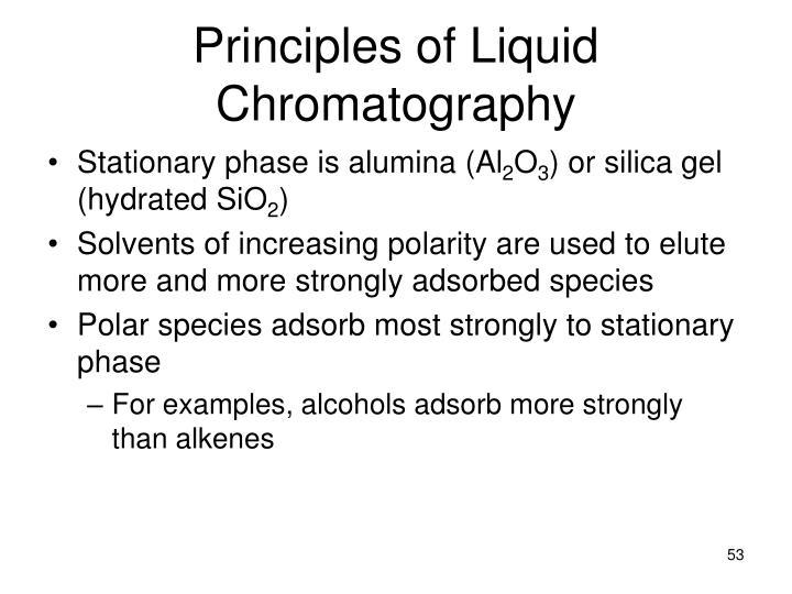 Principles of Liquid Chromatography