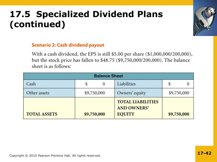 17.5  Specialized Dividend Plans (continued)