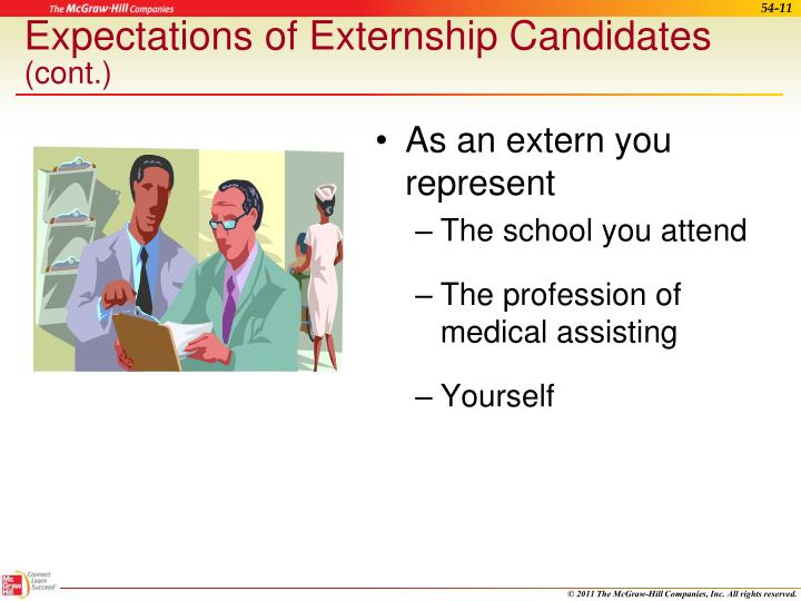 Expectations of Externship Candidates