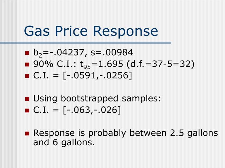 Gas Price Response