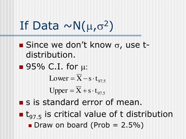 If Data ~N(