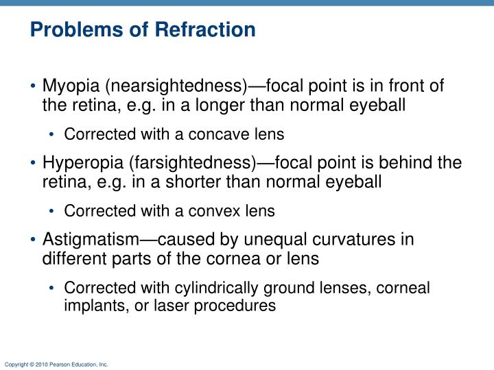 Problems of Refraction