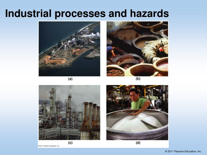 Industrial processes and hazards