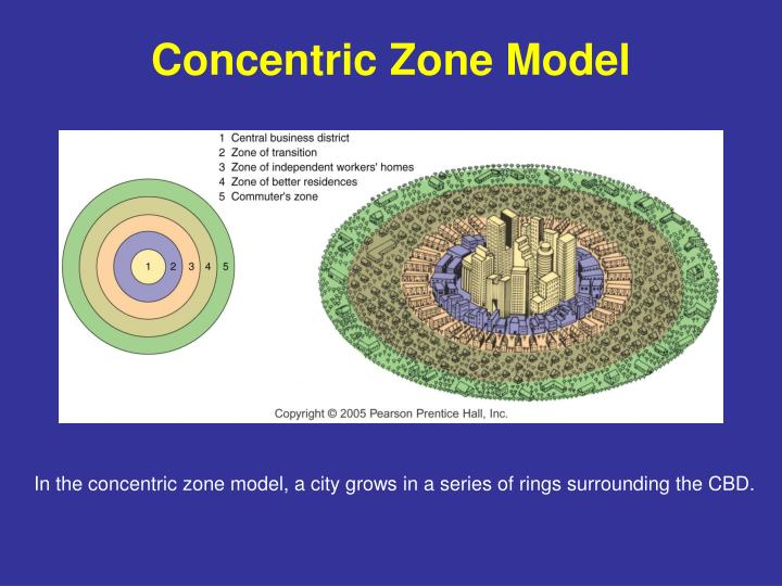 Concentric Zone Model
