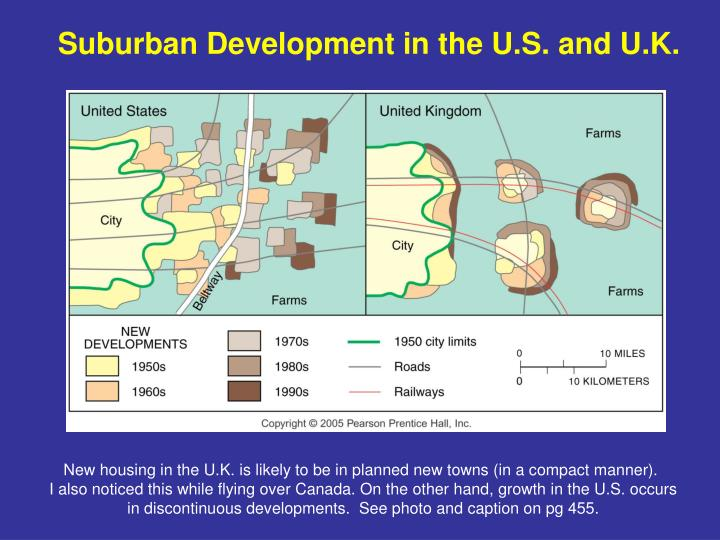 Suburban Development in the U.S. and U.K.