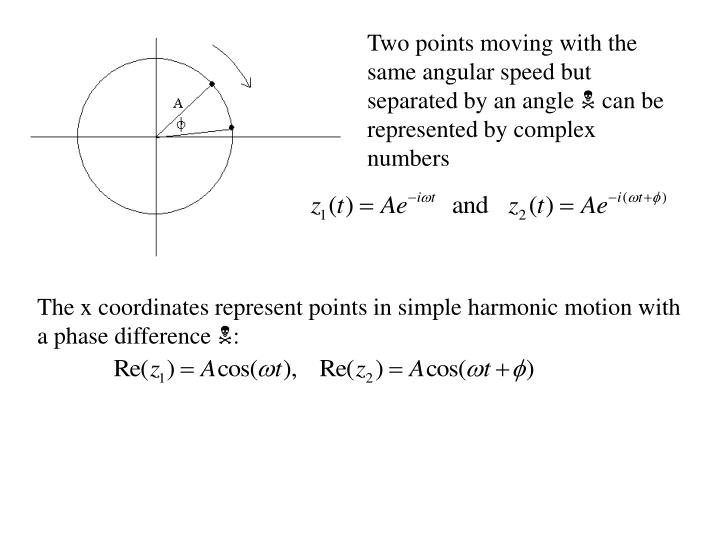 Two points moving with the same angular speed but separated by an angle